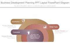 Business Development Planning Ppt Layout Powerpoint Diagram