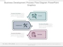 Business Development Process Flow Diagram Powerpoint Graphics