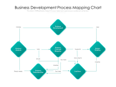 Business Development Process Mapping Chart Ppt PowerPoint Presentation Gallery Topics PDF