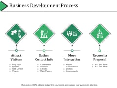 Business Development Process Ppt PowerPoint Presentation Pictures Format