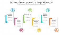 Business Development Strategic Goals List Ppt Ideas Good PDF
