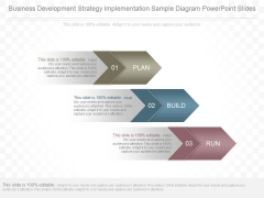 Business Development Strategy Implementation Sample Diagram Powerpoint Slides