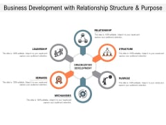 Business Development With Relationship Structure And Purpose Ppt PowerPoint Presentation Icon Designs