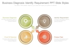 Business Diagnosis Identify Requirement Ppt Slide Styles