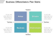 Business Differentiators Plan Matrix Ppt PowerPoint Presentation Show Deck PDF