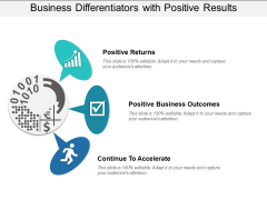 Business Differentiators With Positive Results Ppt PowerPoint Presentation Visual Aids Ideas PDF