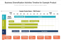 Business Diversification Activities Timeline For Example Product Ppt PowerPoint Presentation File Objects PDF