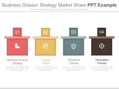 Business Division Strategy Market Share Ppt Example