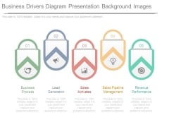 Business Drivers Diagram Presentation Background Images