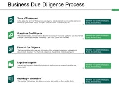 Business Due Diligence Process Ppt PowerPoint Presentation Icon Elements