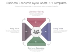 Business Economic Cycle Chart Ppt Templates