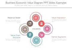 Business Economic Value Diagram Ppt Slides Examples