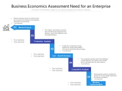 Business Economics Assessment Need For An Enterprise Ppt PowerPoint Presentation Gallery Background Image PDF