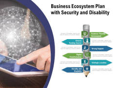 Business Ecosystem Plan With Security And Disability Ppt PowerPoint Presentation File Example PDF