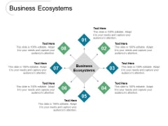 Business Ecosystems Ppt PowerPoint Presentation Pictures Template Cpb Pdf