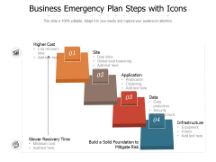 Business Emergency Plan Steps With Icons Ppt PowerPoint Presentation File Templates PDF