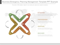 Business Emergency Planning Management Template Ppt Example