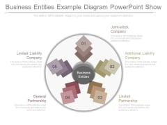 Business Entities Example Diagram Powerpoint Show