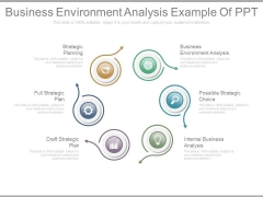 Business Environment Analysis Example Of Ppt