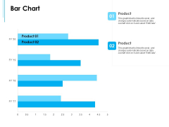 Business Environment Components Bar Chart Ppt Professional Format Ideas PDF