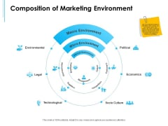 Business Environment Components Composition Of Marketing Environment Ppt Icon Portfolio PDF