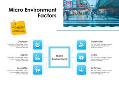 Business Environment Components Micro Environment Factors Ppt Model Images PDF