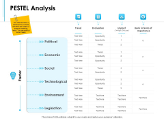 Business Environment Components PESTEL Analysis Ppt Infographics Styles PDF