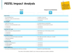 Business Environment Components PESTEL Impact Analysis Ppt Summary Example PDF