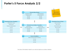 Business Environment Components Porters 5 Force Analysis Ppt Portfolio Icons PDF