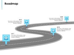 Business Environment Components Roadmap Ppt Model Format Ideas PDF