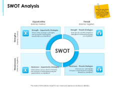 Business Environment Components Swot Analysis Ppt Slides Outline PDF