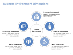 Business Environment Dimensions Ppt PowerPoint Presentation Gallery Master Slide