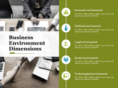 business environment dimensions ppt powerpoint presentation portfolio objects