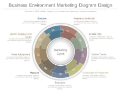 Business Environment Marketing Diagram Design