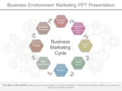 Business Environment Marketing Ppt Presentation