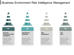 Business Environment Risk Intelligence Management Motivation Risk Management Ppt PowerPoint Presentation Icon Show