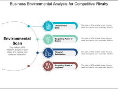 Business Environmental Analysis For Competitive Rivalry Ppt PowerPoint Presentation Layouts Designs