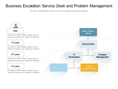 Business Escalation Service Desk And Problem Management Ppt PowerPoint Presentation Gallery Format Ideas PDF