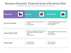 Business Essential Financial Goals With Action Plan Ppt PowerPoint Presentation Gallery Layout Ideas PDF