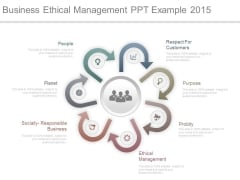 Business Ethical Management Ppt Example 2015