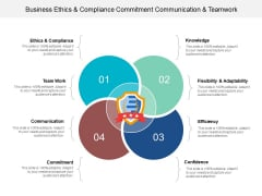 Business Ethics And Compliance Commitment Communication And Teamwork Ppt PowerPoint Presentation Slides Inspiration