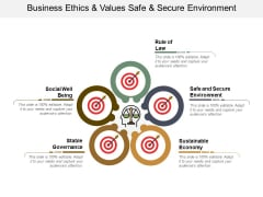Business Ethics And Values Safe And Secure Environment Ppt PowerPoint Presentation Pictures Backgrounds