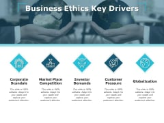 Business Ethics Key Drivers Globalization Ppt PowerPoint Presentation Summary Images