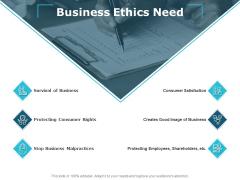 Business Ethics Need Ppt PowerPoint Presentation Model Slide