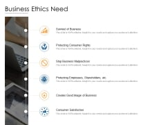 Business Ethics Need Ppt PowerPoint Presentation Slides Format