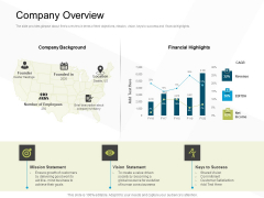 Business Evacuation Plan Company Overview Ppt PowerPoint Presentation Outline Visuals PDF