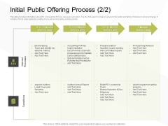 Business Evacuation Plan Initial Public Offering Process Report Ppt PowerPoint Presentation Show Graphics Pictures PDF