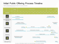 Business Evacuation Plan Initial Public Offering Process Timeline Ppt PowerPoint Presentation Inspiration Graphic Images PDF