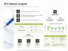 Business Evacuation Plan Ipo Market Insights Ppt PowerPoint Presentation Ideas Graphics Design PDF