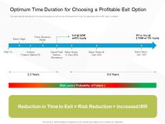 Business Evacuation Plan Optimum Time Duration For Choosing A Profitable Exit Option Ppt PowerPoint Presentation Summary Designs PDF